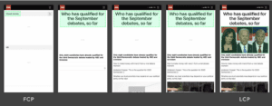 Example of Largest Contentful Paint process from start to finish using a CNN article